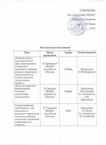 План кустовых методических объединений 2018-2019 г