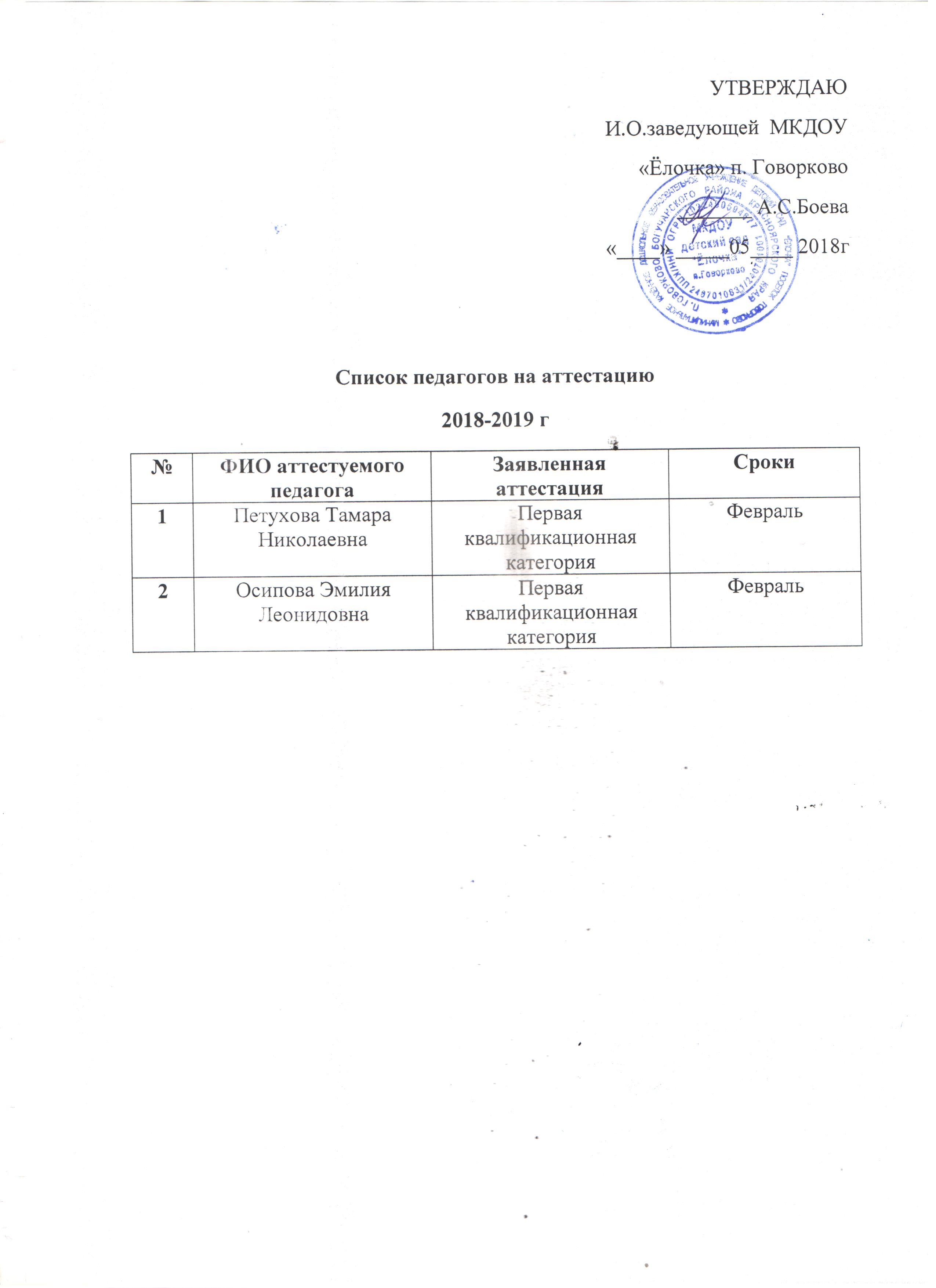 Список педагогов на аттестацию 2018-2019 г